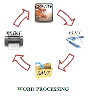 importance of word processing #advantages of word processing #examples of word processing #history of word processing #word processing pdf #word processing skills #list the various software available for word processing #element of word processing #ecc memory ddr4 #ecc memory gaming #ecc ram ddr3 #is ecc memory slower #laptop ecc memory #ecc memory ansys #ecc motherboard #difference between ecc and non #ecc ram