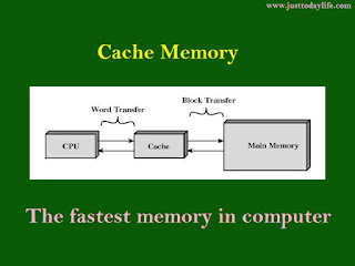 what is cache memory, what is cache memory in computer, where is cache memory located, what is cache memory in linux, how cache memory works, types of cache memory, importance of cache memory, cache memory mapping, cache memory tutorial, cache memory size, levels of cache memory, cache memory pdf