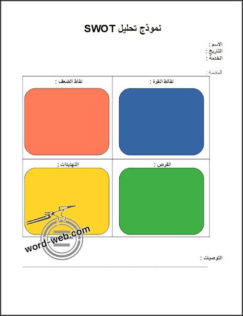 swot نماذج PDF جاهزة