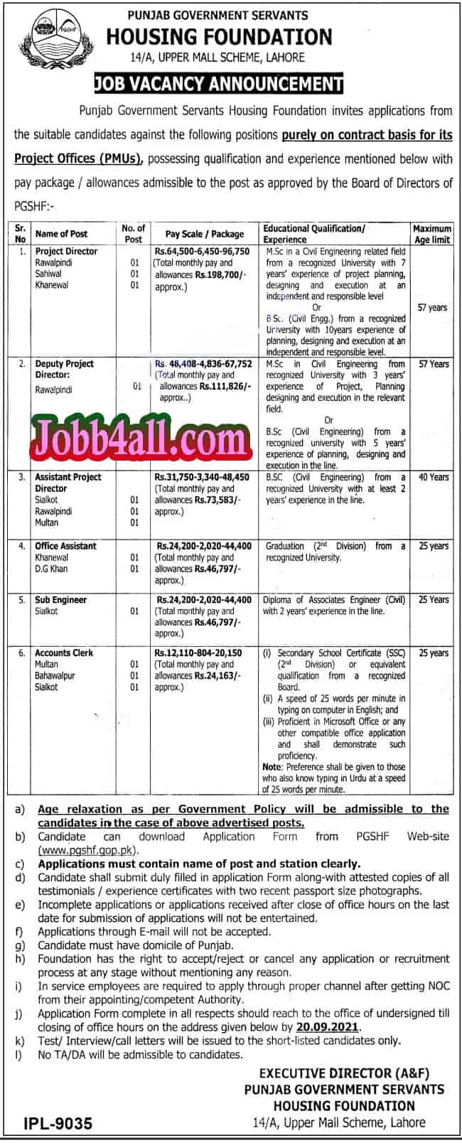 Latest Govt Jobs in PGSHF Jobs In Pakistan Advertisement 2021