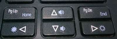 Apa Manfaat Tombol Fn pada Keyboard ?