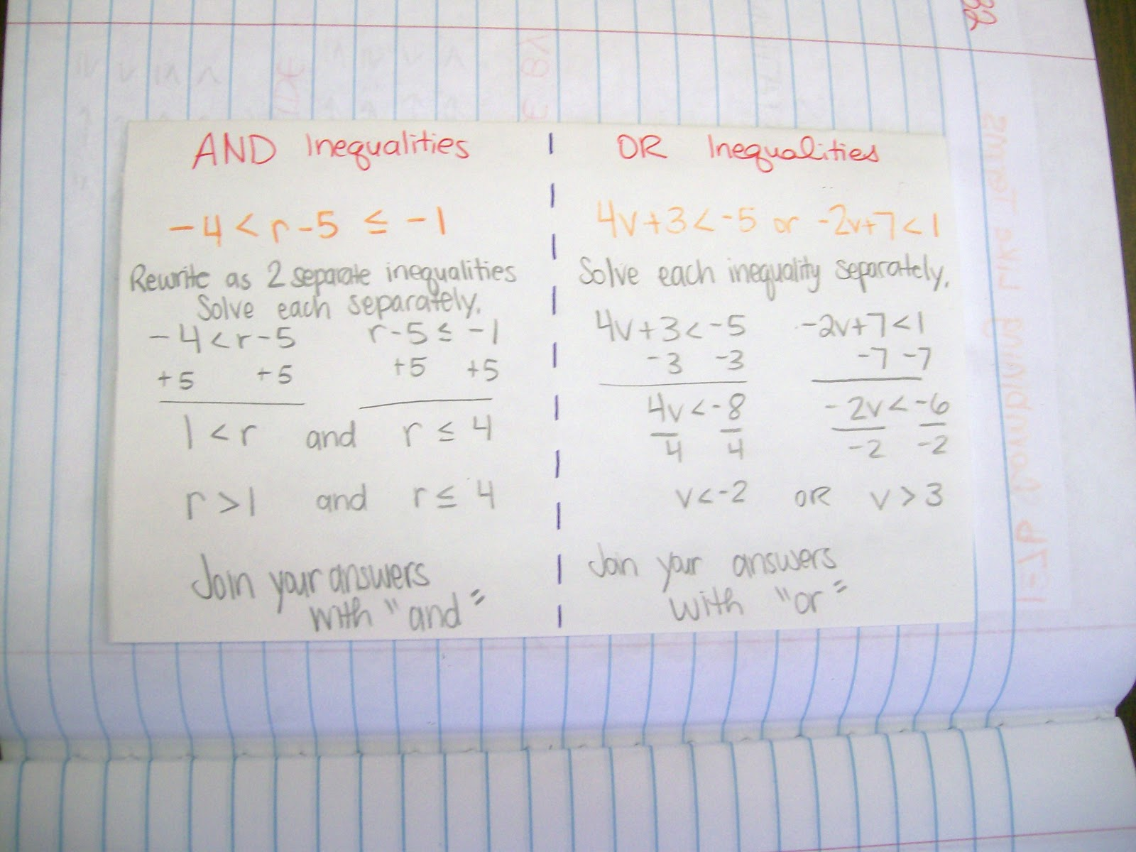 worksheet Solving And Graphing Inequalities Worksheet Pdf math love september 2012 compound inequalities foldable outside
