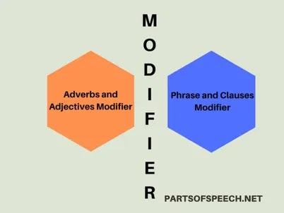 Modifier | সহজ উপায়ে Modifier/modifier