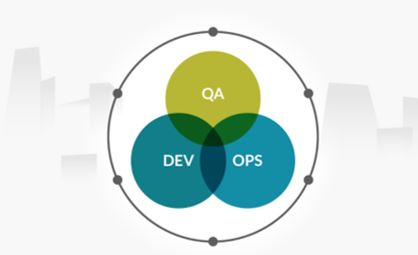 What is DevOps LifeCycle?