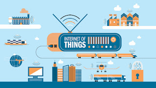 Internet Of Things | Explained | Meaning | Real life applications