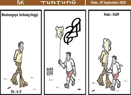 Prediksi Pak Tuntung HK Rabu 07 Oktober 2020