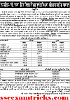 UP BTC 2014 Baghpat Cut off