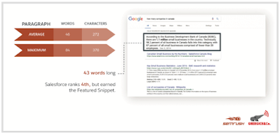 The Definitive Guide To SEO In 2021 - Optimize for Featured Snippets 3