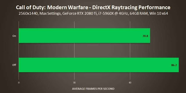 """Ray tracing"""" techniques"""