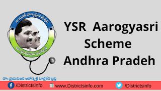 YSR Aarogyasri Scheme in Andhra Pradeh
