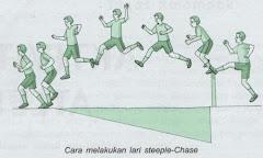 LARI HALANG RINTANG (steeple-chase)