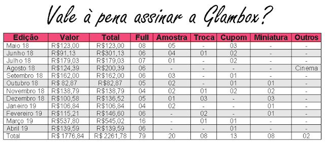 VALE A PENA ASSINAR PLANO ANUAL GLAMBOX