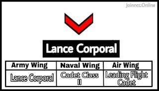 Lance Corporal Rank