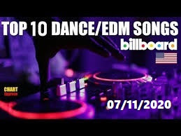 Billboard Top 10 Dance/EDM Songs (USA) | November 7, 2020 -  PLAYLIST