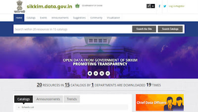 Sikkim becomes India's first State to launch open government data portal