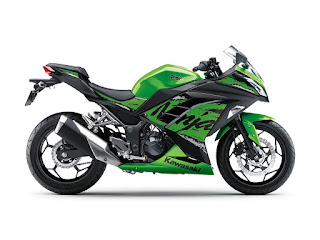 kawasaki ninja 300 price in India , ninja 300