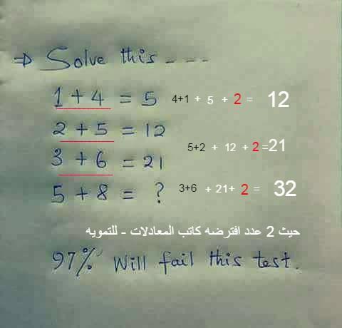 شرح حل المعادلة التي حيرت العالم