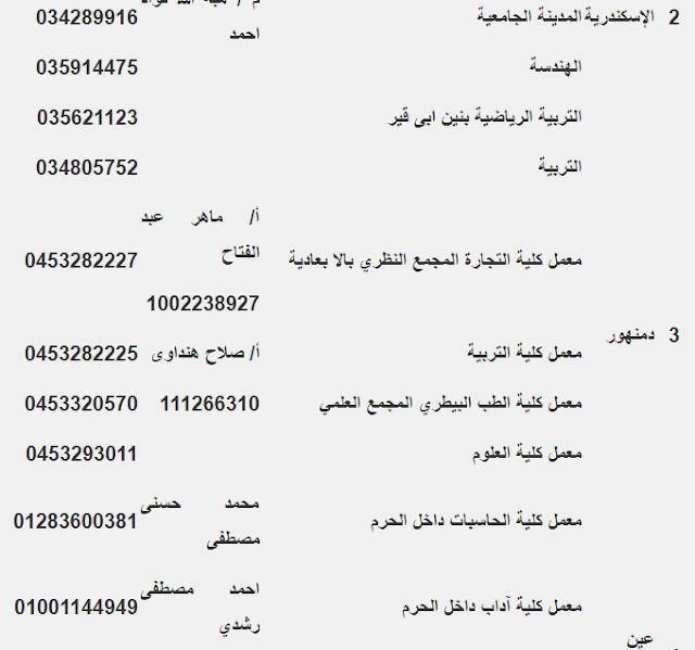 اسماء وأرقام هواتف معامل الحاسب الآلى للتنسيق