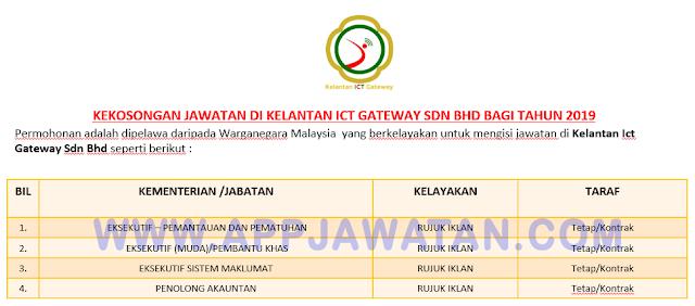 Kelantan Ict Gateway Sdn Bhd