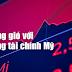 """6 ngày """"điên rồ"""" làm náo loạn thị trường tài chính Mỹ như thế nào?"""