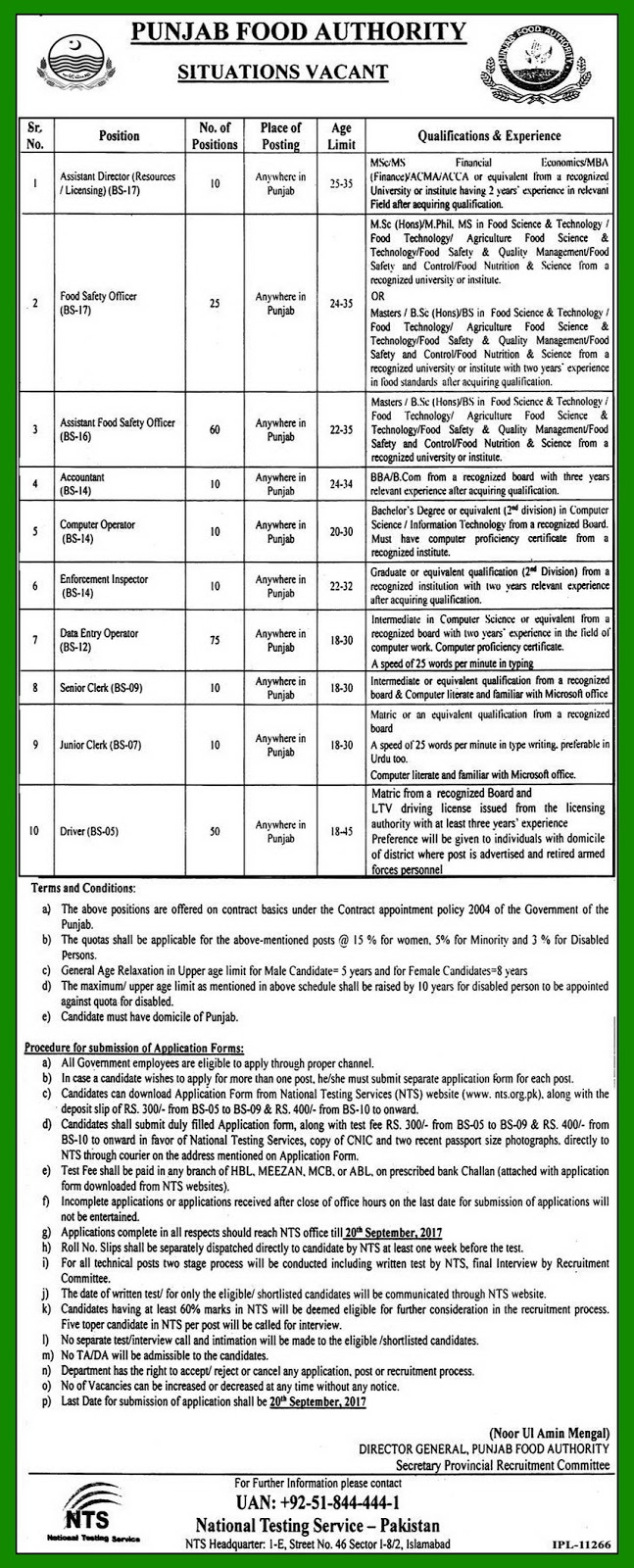 Government Jobs in Punjab Food Authority