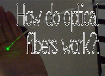Fiber Optic Cables - How They Works
