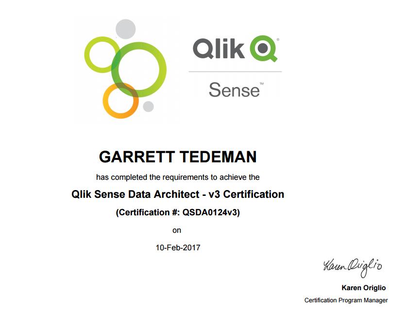 Qlik Sense Data Architect Finance Power Bi