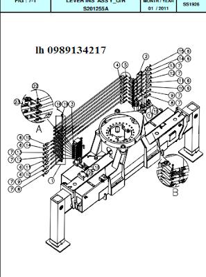 2.Hệ thống quay toa cẩu thủy lực Dong Yang SS1924-SS1926