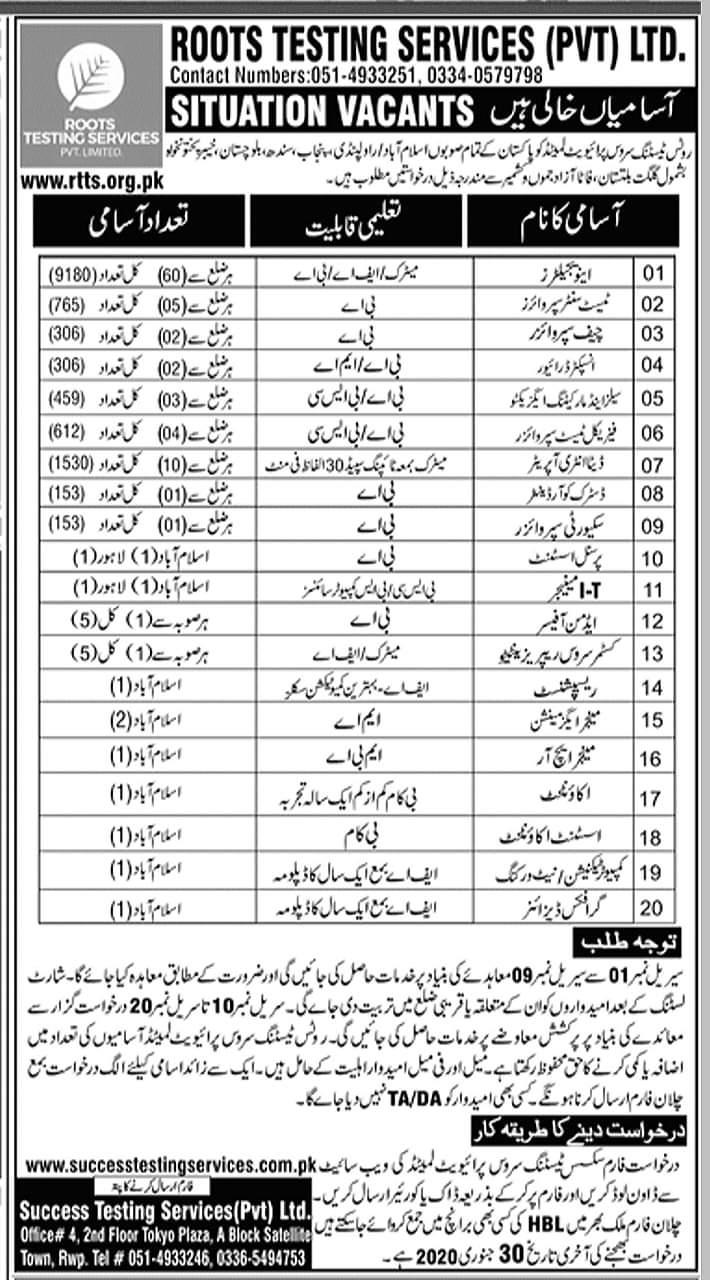 13550+ Jobs in RTS Roots Testing Services Islamabad Jobs 2020 Invigilator
