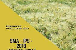 Peringkat Hasil UNBK SMA 2017-2018 Jurusan IPS Kota Jakarta Pusat