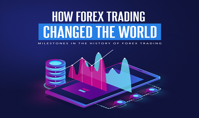 How Forex Trading Changed The World