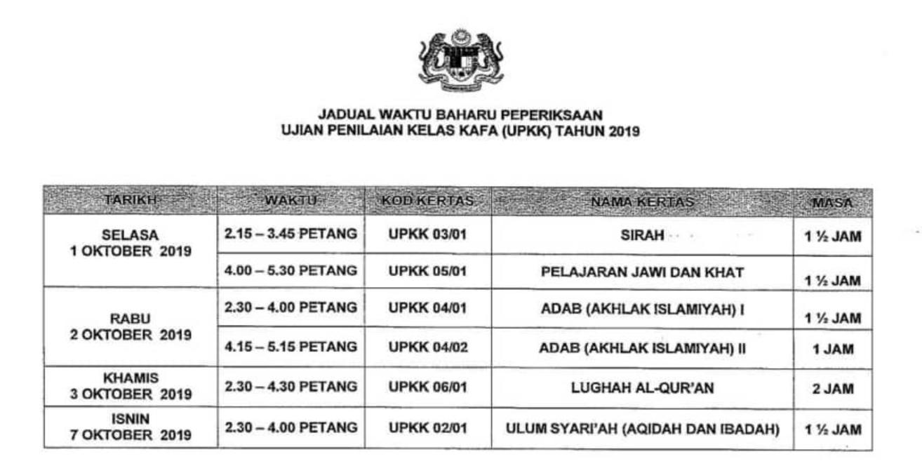 Jadual Peperiksaan Upkk 2019 Terkini Persatuan Guru Guru Sar Kafa Daerah Kuantan