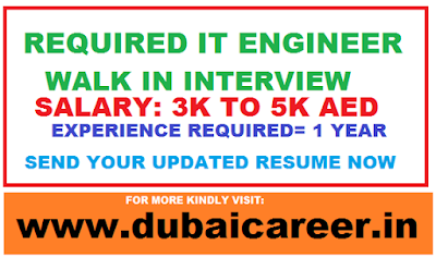 Jobs in Dubai, Career in Dubai, gulf jobs, online jobs, part-time jobs, jobs, job sites, job search sites.