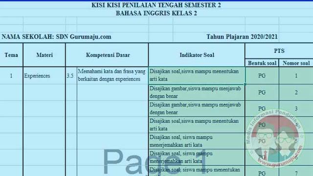 KISI-KISI SOAL UTS/PTS BAHASA INGGRIS KELAS 2 SD SEMESTER 2