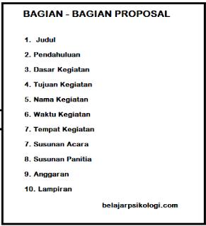 Contoh Proposal Kegiatan Dan Contoh Proposal Dana Kegiatan Lengkap