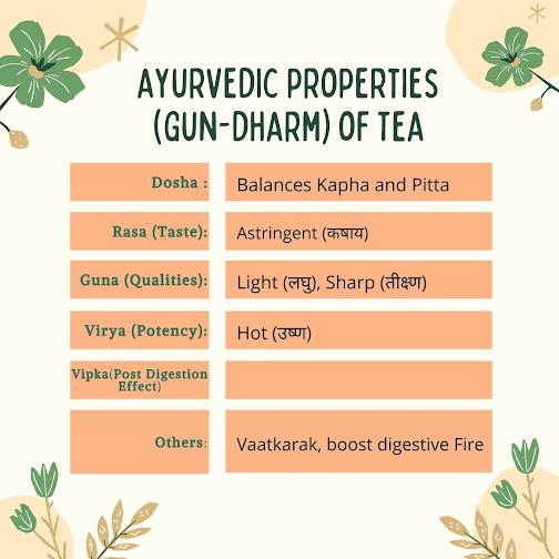 Ayurvedic Properties of Tea benefit Herbal Arcade