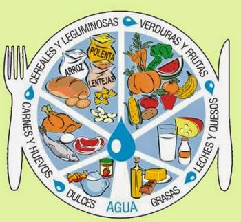menú de dieta diaria para controlar la diabetes tipo 2
