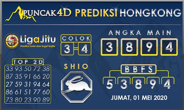 PREDIKSI TOGEL HONGKONG PUNCAK4D 01 MEI 2020