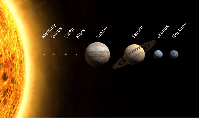 A Map of Every Object in Our Solar System #Infographic