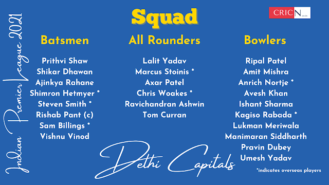 Delhi Capitals ipl 2021 squad