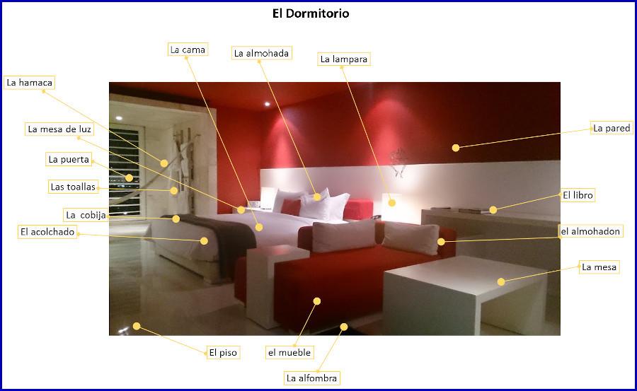 Spaanse woorden in slaapkamer