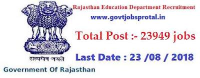 govt jobs in rajasthan