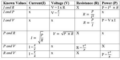 Apa itu Arus DC ? Pengertian Arus searah serta perhitungannya