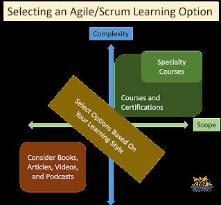 StarCIO Agile Course Selector