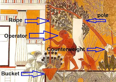 Ancient Egyptian shaduf structure