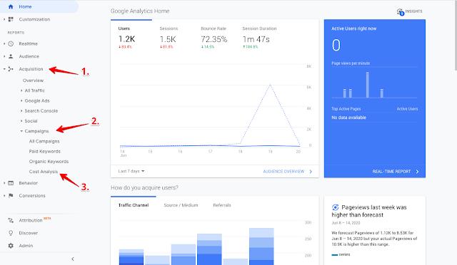Dasbor beranda Google Analytics.
