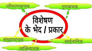 विशेषण के भेद / प्रकार – [Types Adjectives in Hindi] हिंदी में विशेषण के पांच भेद / प्रकार होते हैं।