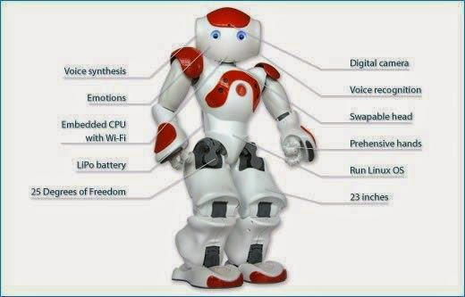main components of a robot