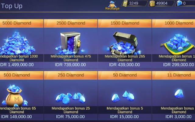 Panduan Cara Berbisnis Reseller Diamond Mobile Legend