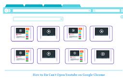 4 Cara Mengatasi Youtube Tidak Dapat Dibuka Di Google Chrome